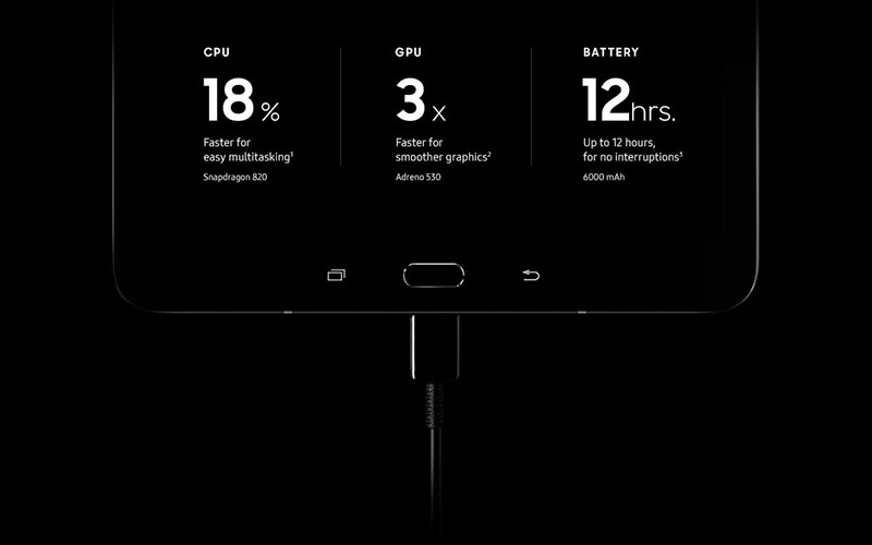 Battery Samsung Galaxy Tab S3