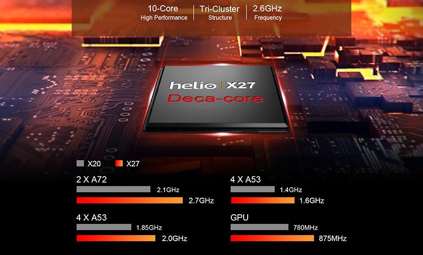 CHUWI Hipad Comes With X27 Processor