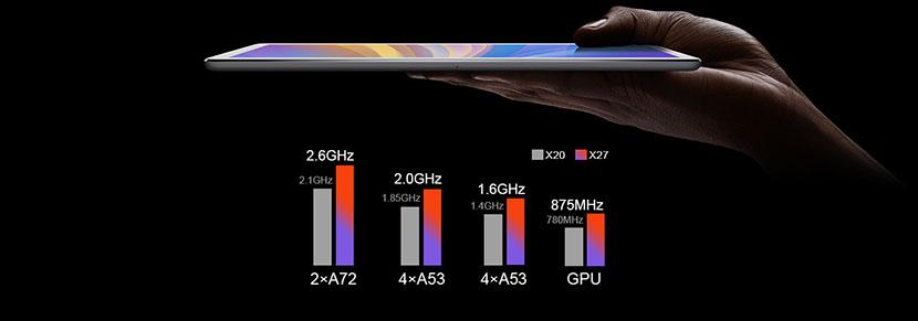 Teclast T20 is a X27 Deca Core Processor Tablet