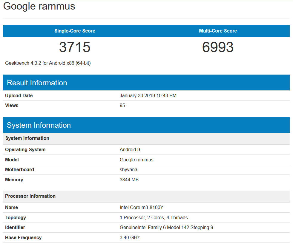 Google rammus Core m3 Geekbench