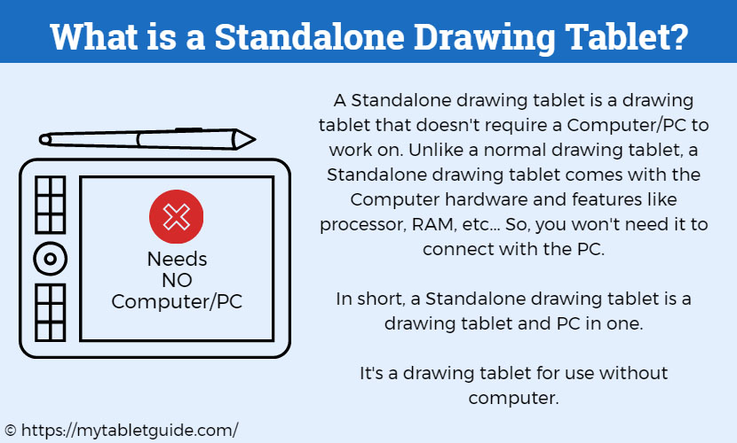 What is a standalone drawing tablet