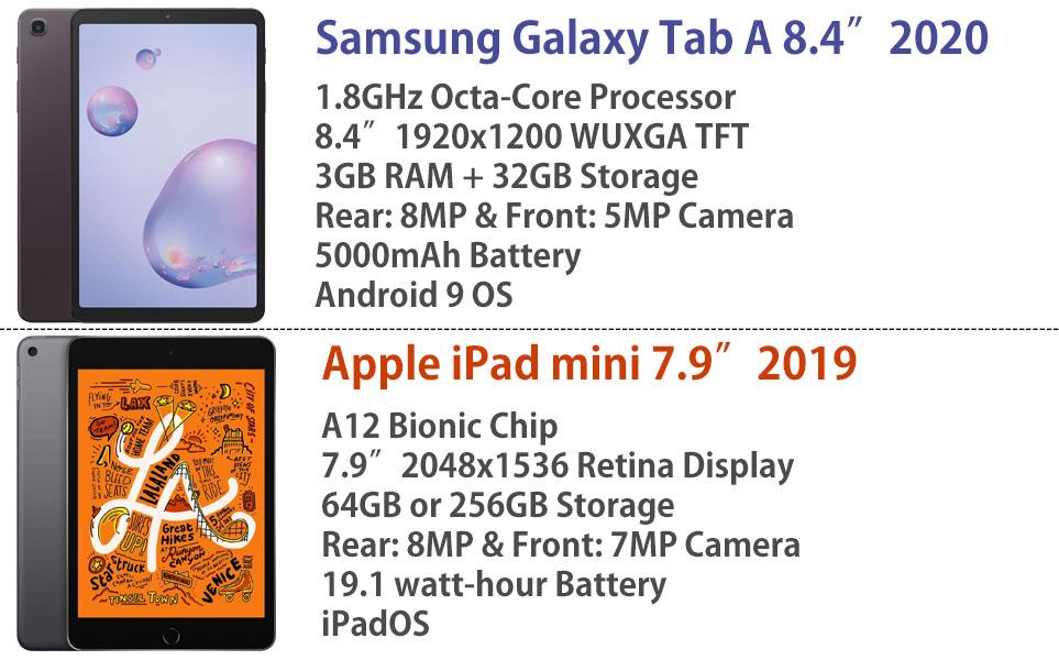 Samsung Galaxy Tab A 8.4 vs iPad mini Specs