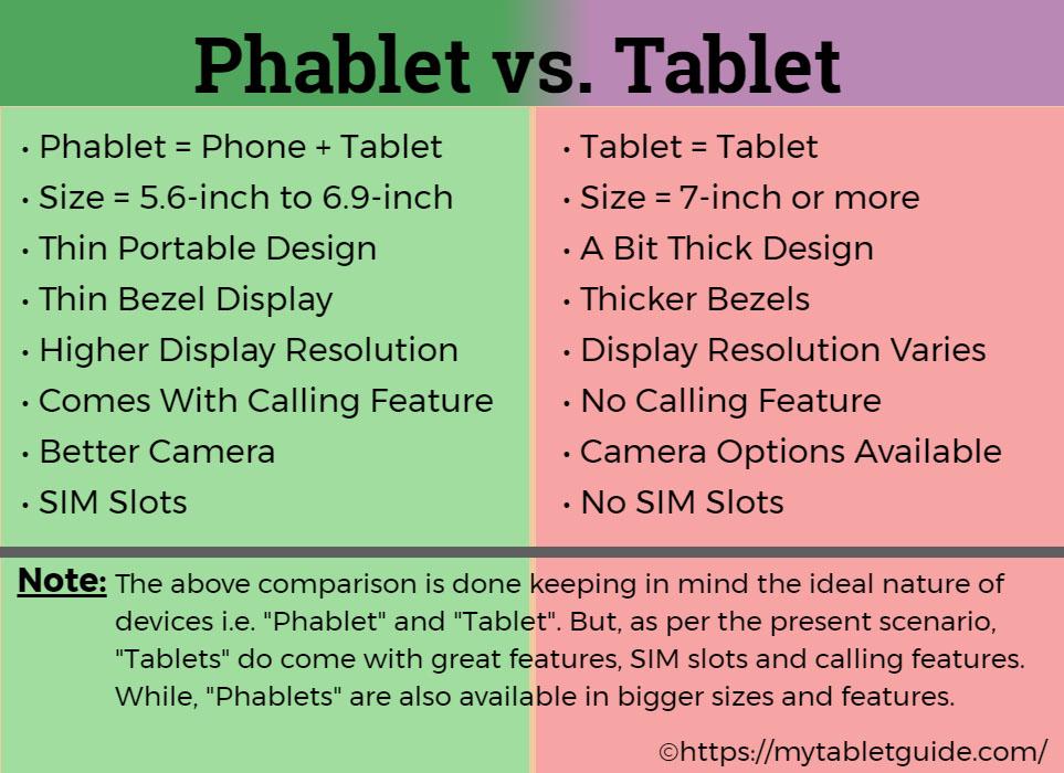 Phablet vs Tablet
